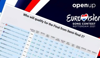 Eurovision 2021 betting odds: Bookies' 10 favorite Semi final 2 Qualifiers