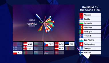 Eurovision 2021: Grand final line up completed; The 10 Qualifiers of the second semi final